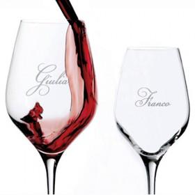 Wijnglas actie